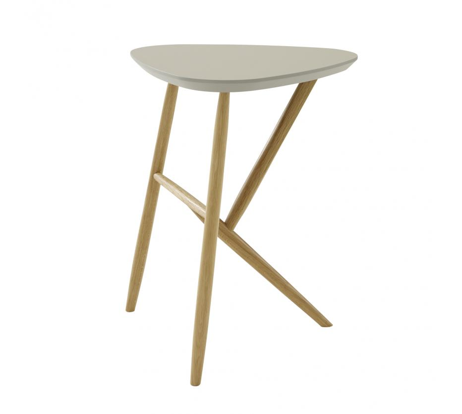 Wot table